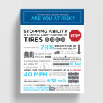 Infographic on wet roads and if fleets are at risk.